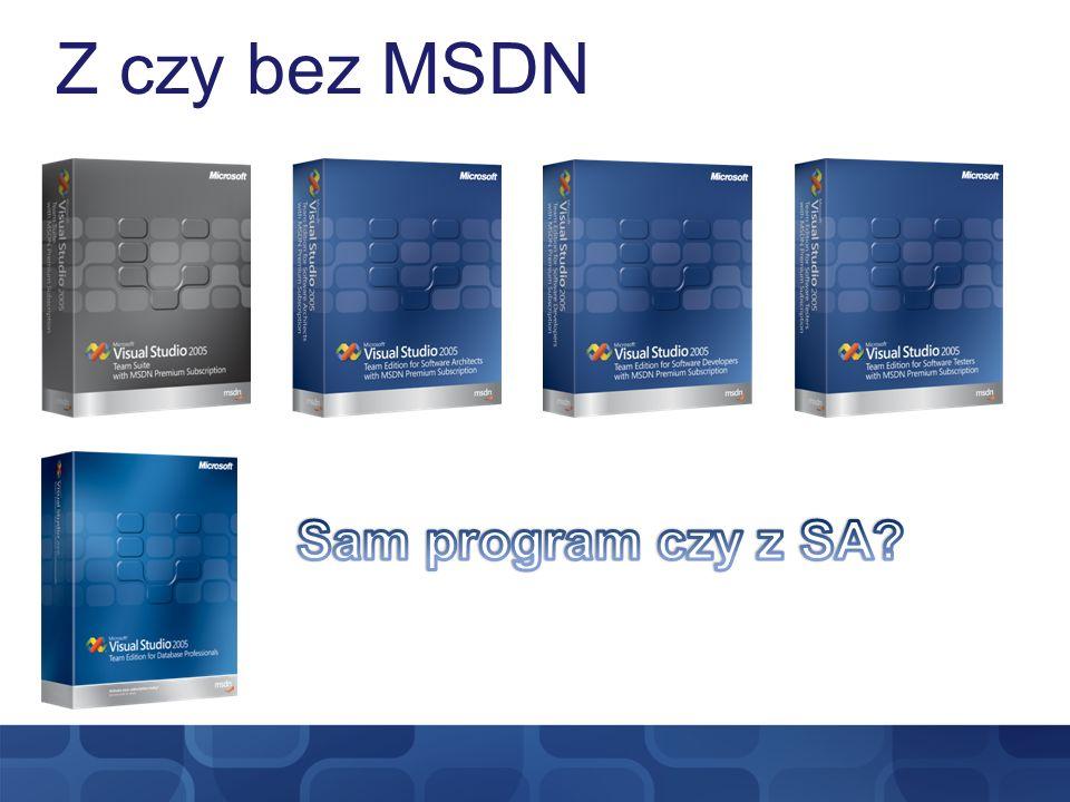 Z czy bez MSDN