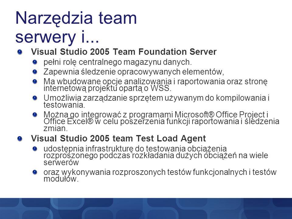 Narzędzia team serwery i... Visual Studio 2005 Team Foundation Server pełni rolę centralnego magazynu danych. Zapewnia śledzenie opracowywanych elemen