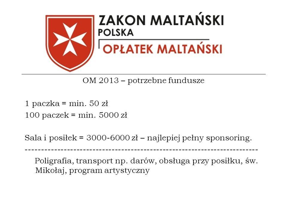 OM 2013 – potrzebne fundusze 1 paczka = min. 50 zł 100 paczek = min.