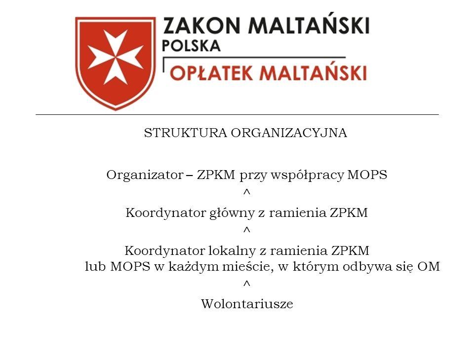STRUKTURA ORGANIZACYJNA Organizator – ZPKM przy współpracy MOPS ^ Koordynator główny z ramienia ZPKM ^ Koordynator lokalny z ramienia ZPKM lub MOPS w każdym mieście, w którym odbywa się OM ^ Wolontariusze