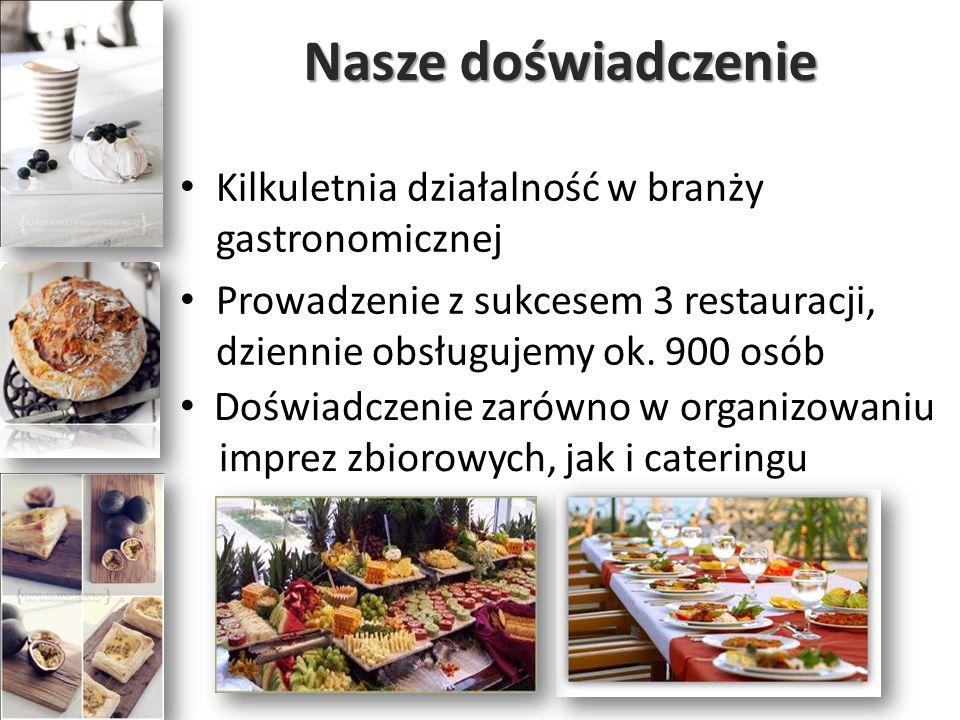 Nasze doświadczenie Kilkuletnia działalność w branży gastronomicznej Prowadzenie z sukcesem 3 restauracji, dziennie obsługujemy ok. 900 osób Doświadcz