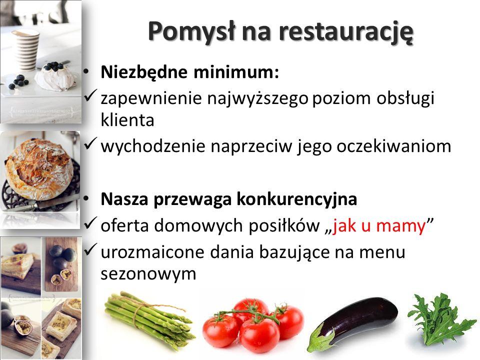 Pomysł na restaurację Niezbędne minimum: zapewnienie najwyższego poziom obsługi klienta wychodzenie naprzeciw jego oczekiwaniom Nasza przewaga konkure