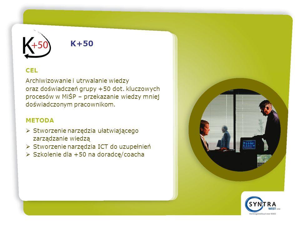 CEL Archiwizowanie i utrwalanie wiedzy oraz doświadczeń grupy +50 dot.