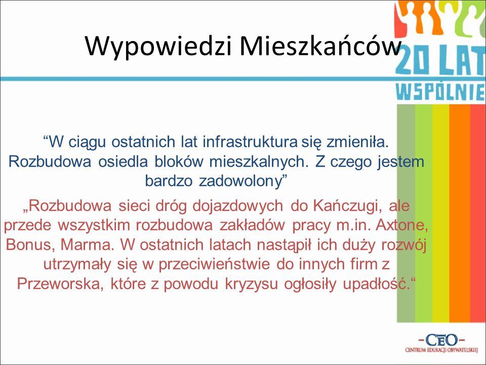 Ponadto w Kańczudze dokonano : Poprawy oświetlenia miasta, Oczyszczenia parku miejskiego, Poszerzenia brzegów rzeki mleczki w celu uchronienia miasta