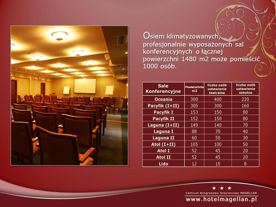 O siem klimatyzowanych, profesjonalnie wyposażonych sal konferencyjnych o łącznej powierzchni 1480 m2 może pomieścić 1000 osób.