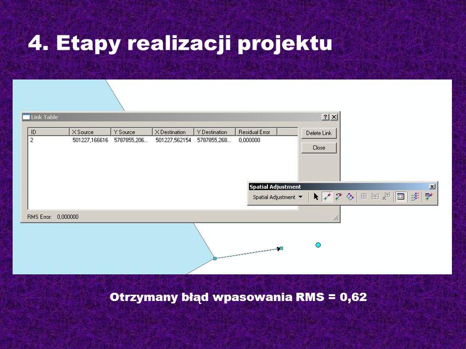 Otrzymany błąd wpasowania RMS = 0,62 4. Etapy realizacji projektu