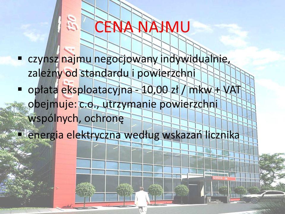 CENA NAJMU czynsz najmu negocjowany indywidualnie, zależny od standardu i powierzchni opłata eksploatacyjna - 10,00 zł / mkw + VAT obejmuje: c.o., utrzymanie powierzchni wspólnych, ochronę energia elektryczna według wskazań licznika