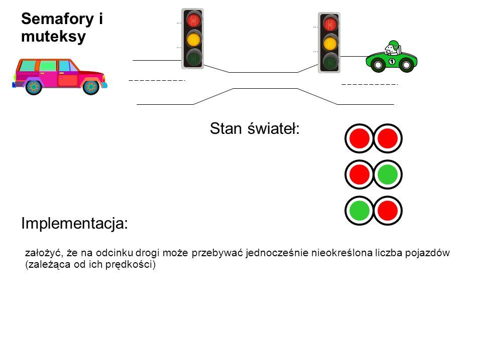 Semafory są obiektami globalnymi.Dowolny proces może je opuszczać albo podnosić .