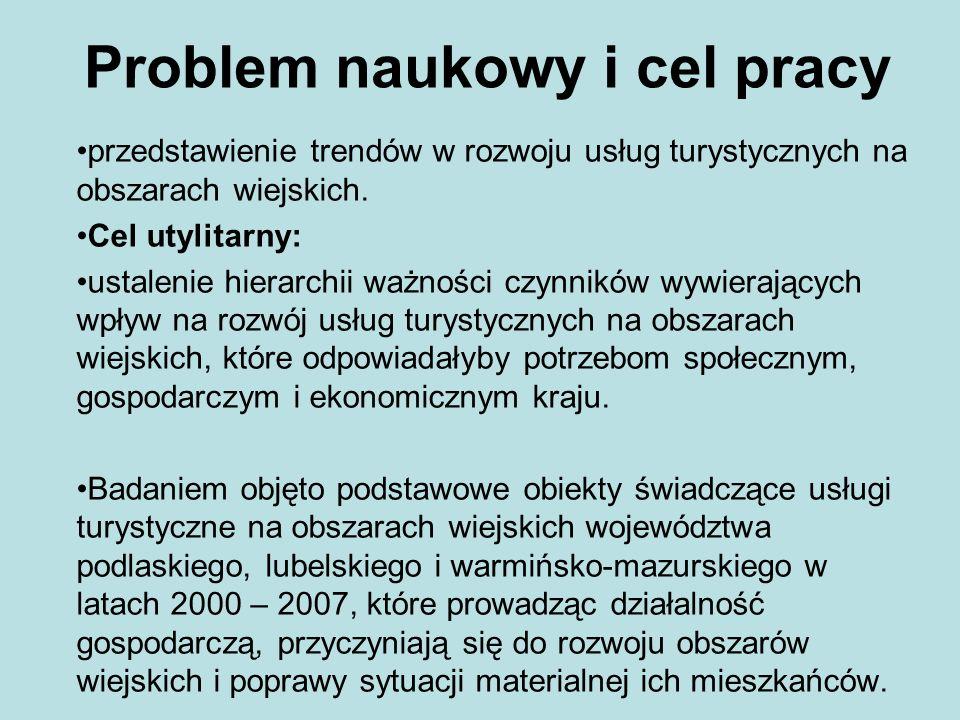Struktura podmiotów świadczących usługi w województwie podlaskim