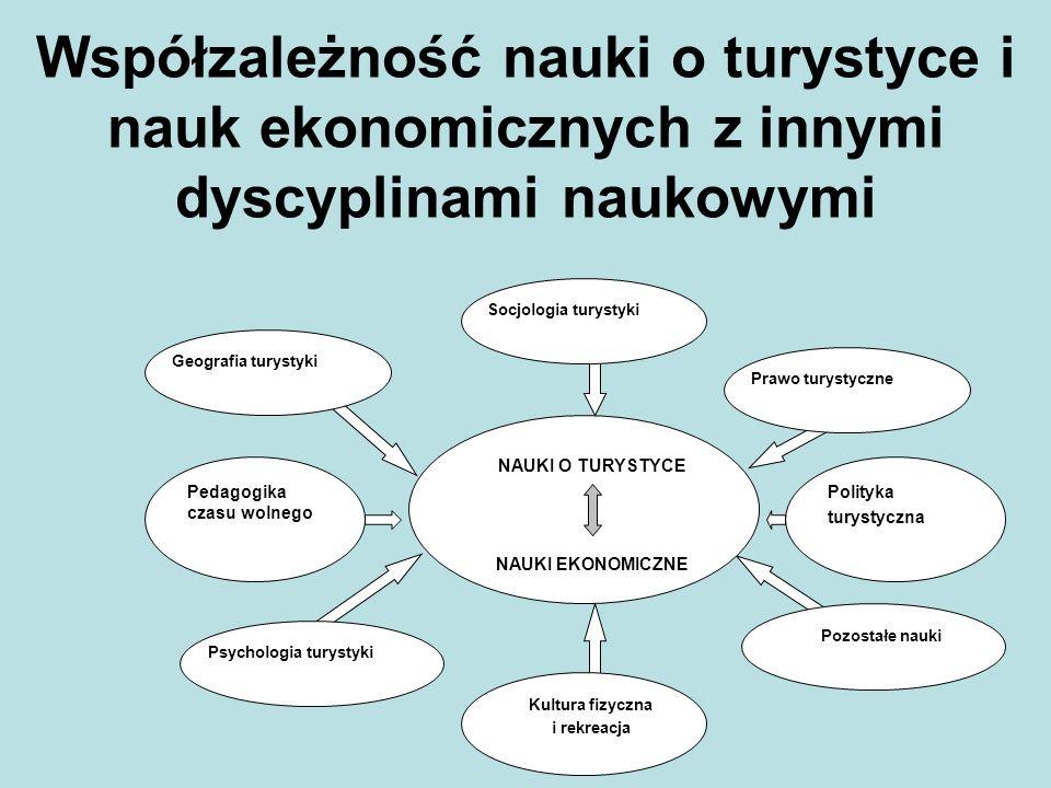 Infrastruktura techniczno-użytkowa w woj. lubelskim