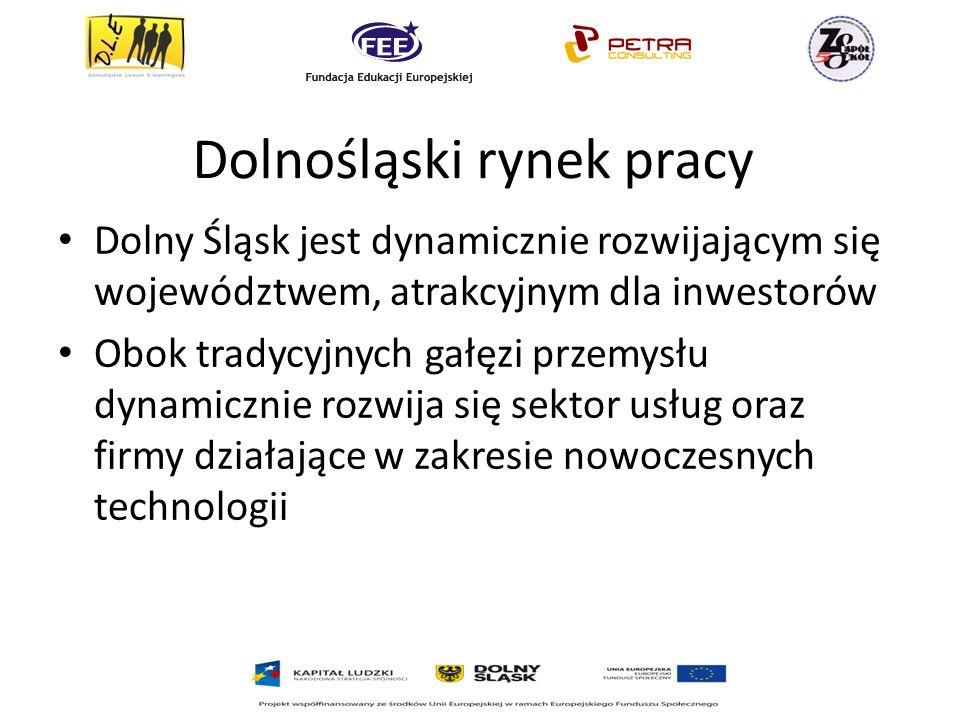 Dolnośląski rynek pracy Dolny Śląsk jest dynamicznie rozwijającym się województwem, atrakcyjnym dla inwestorów Obok tradycyjnych gałęzi przemysłu dynamicznie rozwija się sektor usług oraz firmy działające w zakresie nowoczesnych technologii