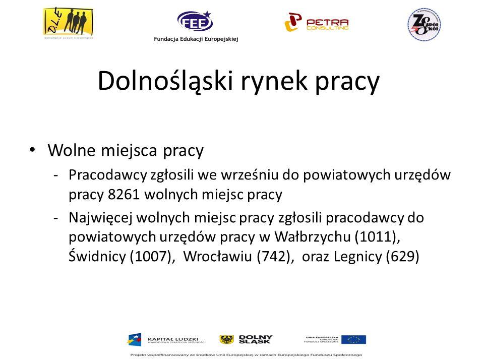 Dolnośląski rynek pracy Wolne miejsca pracy -Pracodawcy zgłosili we wrześniu do powiatowych urzędów pracy 8261 wolnych miejsc pracy -Najwięcej wolnych miejsc pracy zgłosili pracodawcy do powiatowych urzędów pracy w Wałbrzychu (1011), Świdnicy (1007), Wrocławiu (742), oraz Legnicy (629)