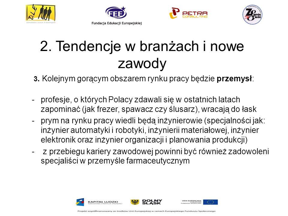2.Tendencje w branżach i nowe zawody 3.