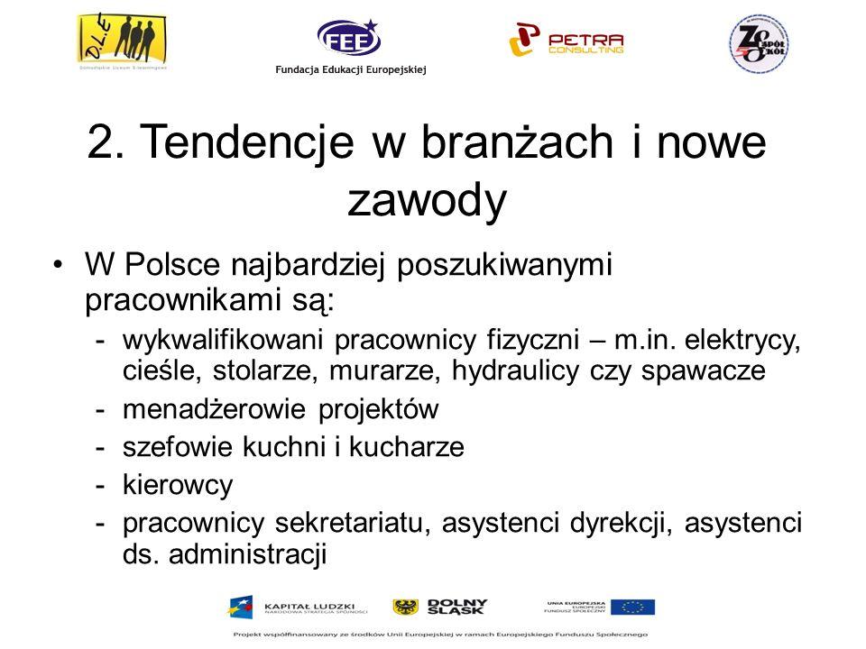 2. Tendencje w branżach i nowe zawody W Polsce najbardziej poszukiwanymi pracownikami są: -wykwalifikowani pracownicy fizyczni – m.in. elektrycy, cieś
