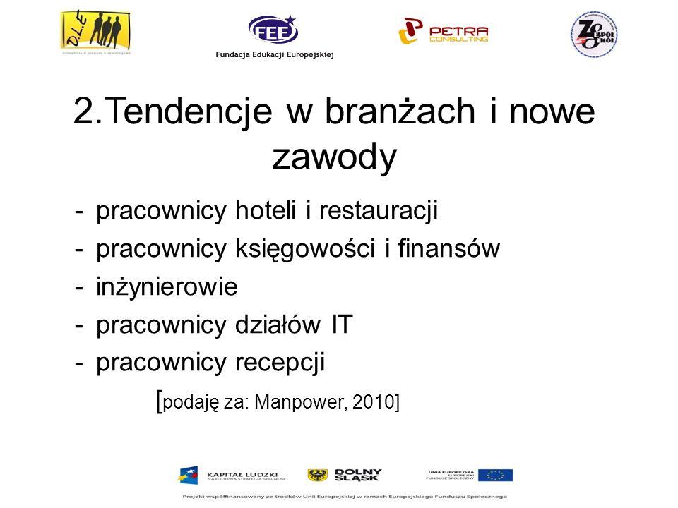 2.Tendencje w branżach i nowe zawody -pracownicy hoteli i restauracji -pracownicy księgowości i finansów -inżynierowie -pracownicy działów IT -pracownicy recepcji [ podaję za: Manpower, 2010]