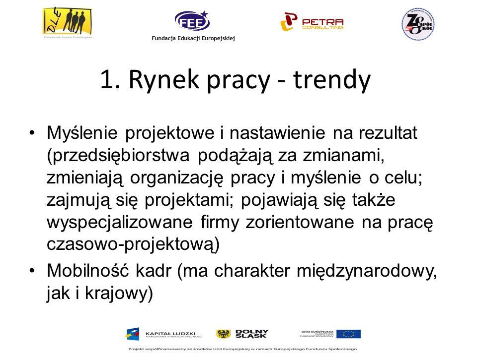 1. Rynek pracy - trendy Myślenie projektowe i nastawienie na rezultat (przedsiębiorstwa podążają za zmianami, zmieniają organizację pracy i myślenie o