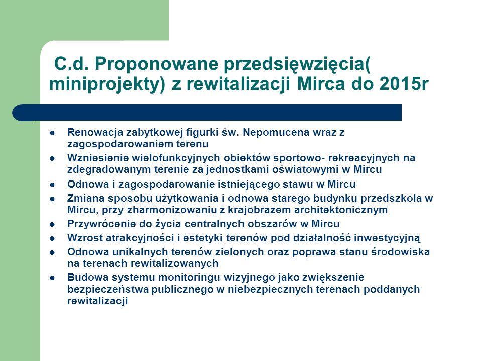 C.d. Proponowane przedsięwzięcia( miniprojekty) z rewitalizacji Mirca do 2015r Renowacja zabytkowej figurki św. Nepomucena wraz z zagospodarowaniem te