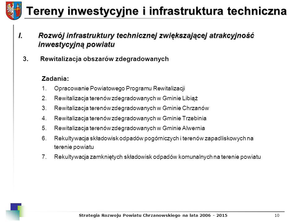 Strategia Rozwoju Powiatu Chrzanowskiego na lata 2006 - 201510 Tereny inwestycyjne i infrastruktura techniczna 3.Rewitalizacja obszarów zdegradowanych