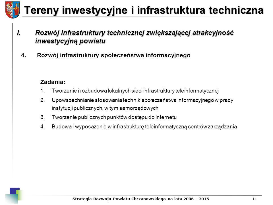 Strategia Rozwoju Powiatu Chrzanowskiego na lata 2006 - 201511 Tereny inwestycyjne i infrastruktura techniczna 4.Rozwój infrastruktury społeczeństwa i