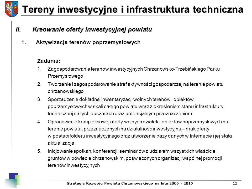 Strategia Rozwoju Powiatu Chrzanowskiego na lata 2006 - 201512 Tereny inwestycyjne i infrastruktura techniczna 1.Aktywizacja terenów poprzemysłowych Z