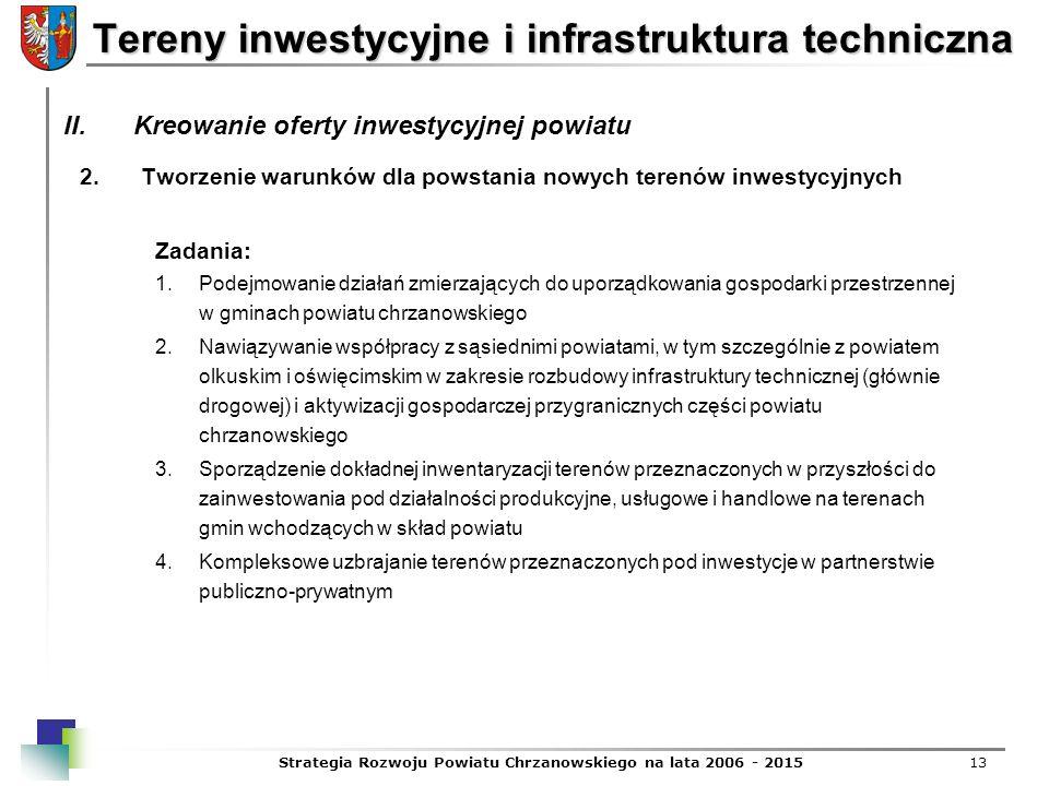 Strategia Rozwoju Powiatu Chrzanowskiego na lata 2006 - 201513 Tereny inwestycyjne i infrastruktura techniczna 2.Tworzenie warunków dla powstania nowy