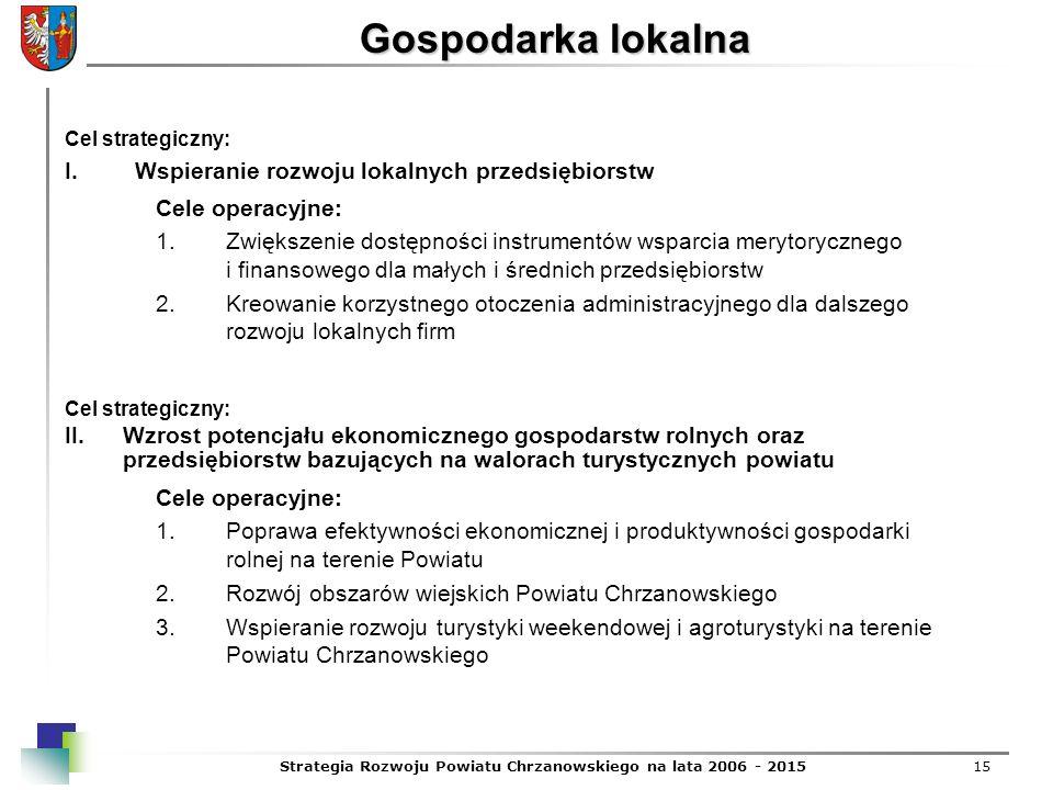 Strategia Rozwoju Powiatu Chrzanowskiego na lata 2006 - 201515 Gospodarka lokalna Cel strategiczny: I.Wspieranie rozwoju lokalnych przedsiębiorstw Cel