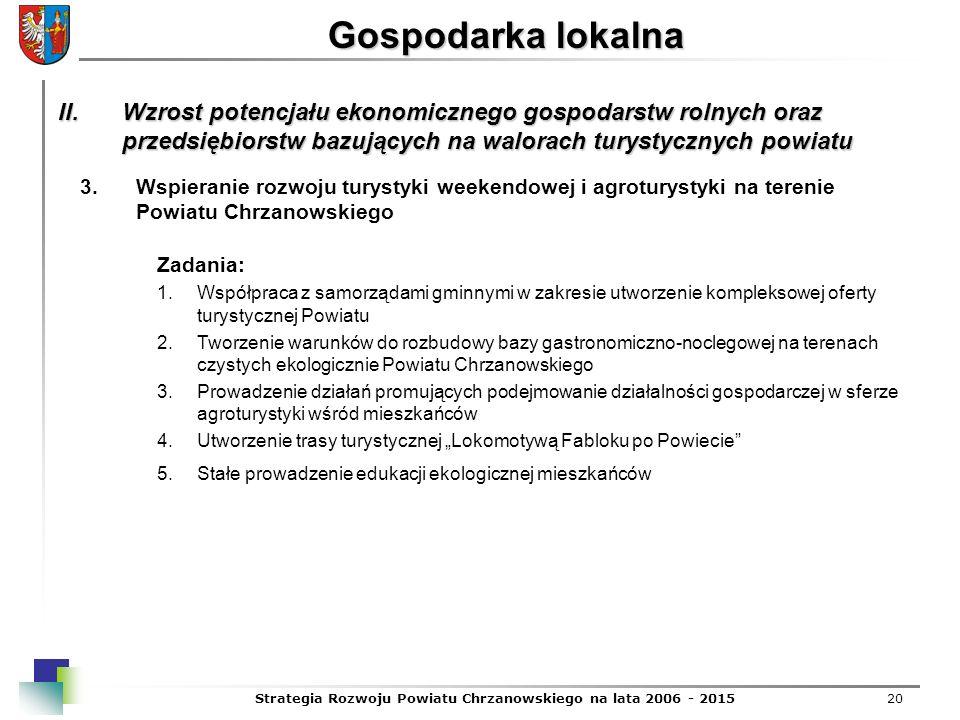 Strategia Rozwoju Powiatu Chrzanowskiego na lata 2006 - 201520 Gospodarka lokalna 3.Wspieranie rozwoju turystyki weekendowej i agroturystyki na tereni