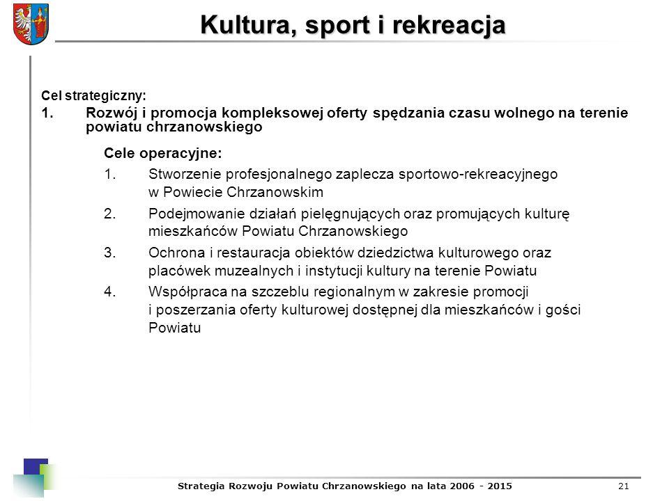 Strategia Rozwoju Powiatu Chrzanowskiego na lata 2006 - 201521 Kultura, sport i rekreacja Cel strategiczny: 1.Rozwój i promocja kompleksowej oferty sp