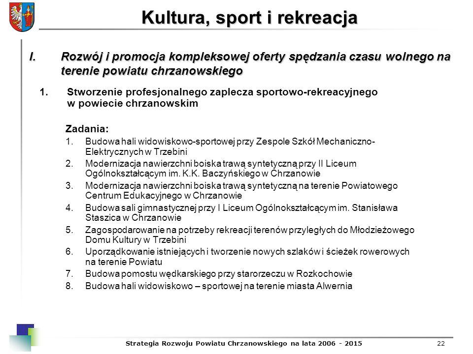 Strategia Rozwoju Powiatu Chrzanowskiego na lata 2006 - 201522 Kultura, sport i rekreacja 1.Stworzenie profesjonalnego zaplecza sportowo-rekreacyjnego