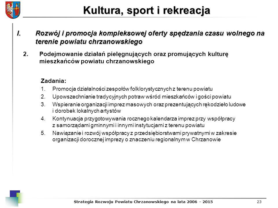 Strategia Rozwoju Powiatu Chrzanowskiego na lata 2006 - 201523 Kultura, sport i rekreacja 2.Podejmowanie działań pielęgnujących oraz promujących kultu