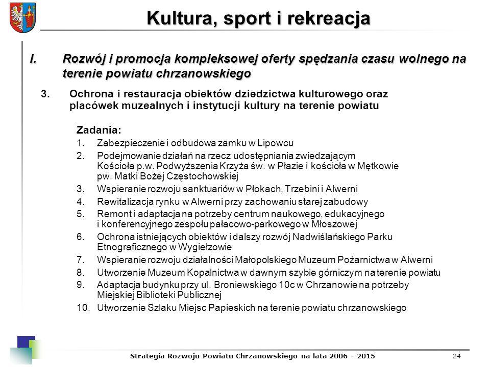 Strategia Rozwoju Powiatu Chrzanowskiego na lata 2006 - 201524 Kultura, sport i rekreacja 3.Ochrona i restauracja obiektów dziedzictwa kulturowego ora