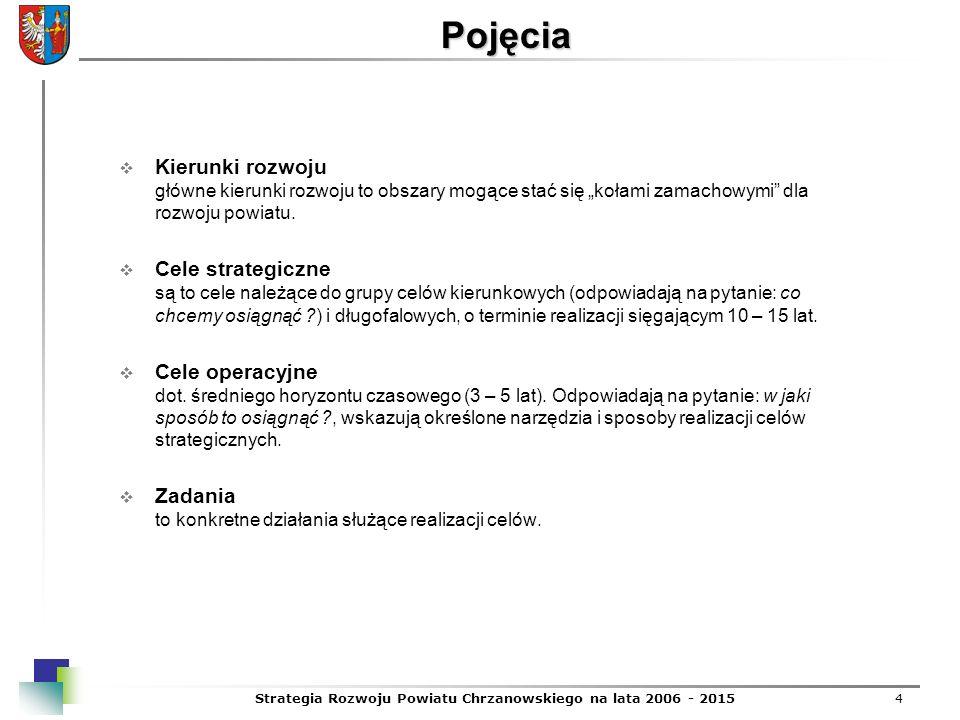 Strategia Rozwoju Powiatu Chrzanowskiego na lata 2006 - 201515 Gospodarka lokalna Cel strategiczny: I.Wspieranie rozwoju lokalnych przedsiębiorstw Cel strategiczny: II.Wzrost potencjału ekonomicznego gospodarstw rolnych oraz przedsiębiorstw bazujących na walorach turystycznych powiatu Cele operacyjne: 1.Zwiększenie dostępności instrumentów wsparcia merytorycznego i finansowego dla małych i średnich przedsiębiorstw 2.Kreowanie korzystnego otoczenia administracyjnego dla dalszego rozwoju lokalnych firm Cele operacyjne: 1.Poprawa efektywności ekonomicznej i produktywności gospodarki rolnej na terenie Powiatu 2.Rozwój obszarów wiejskich Powiatu Chrzanowskiego 3.Wspieranie rozwoju turystyki weekendowej i agroturystyki na terenie Powiatu Chrzanowskiego