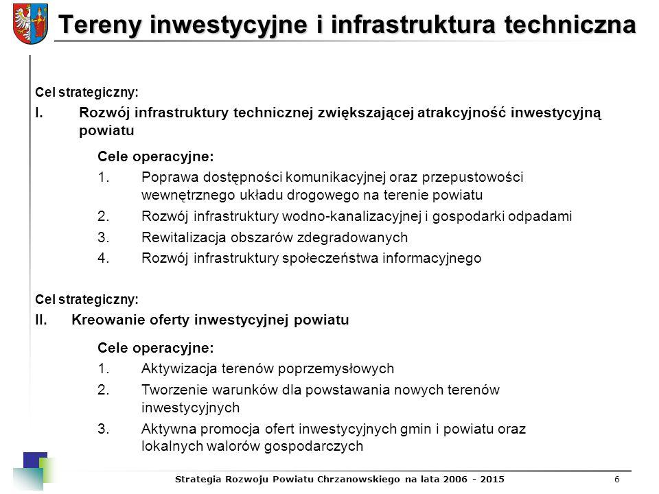 Strategia Rozwoju Powiatu Chrzanowskiego na lata 2006 - 20156 Tereny inwestycyjne i infrastruktura techniczna Cel strategiczny: I.Rozwój infrastruktur