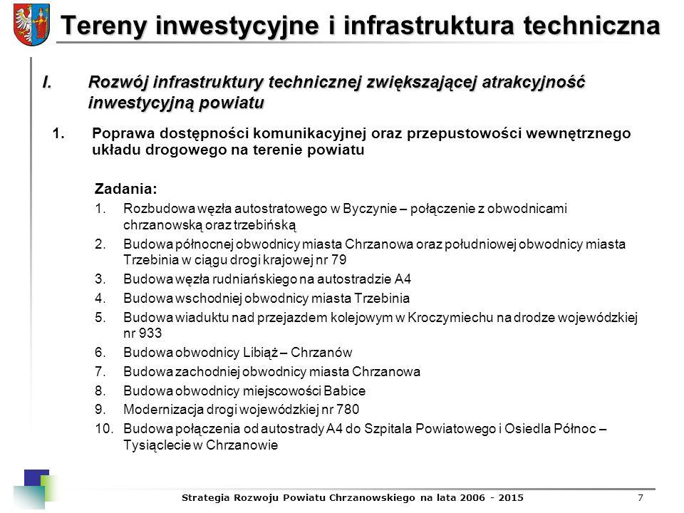 Strategia Rozwoju Powiatu Chrzanowskiego na lata 2006 - 20157 Tereny inwestycyjne i infrastruktura techniczna 1.Poprawa dostępności komunikacyjnej ora