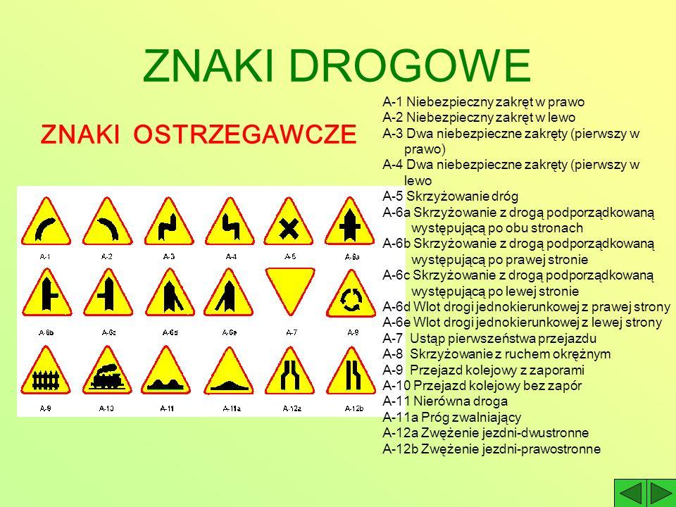 ZNAKI DROGOWE ZNAKI OSTRZEGAWCZE A-1 Niebezpieczny zakręt w prawo A-2 Niebezpieczny zakręt w lewo A-3 Dwa niebezpieczne zakręty (pierwszy w prawo) A-4 Dwa niebezpieczne zakręty (pierwszy w lewo A-5 Skrzyżowanie dróg A-6a Skrzyżowanie z drogą podporządkowaną występującą po obu stronach A-6b Skrzyżowanie z drogą podporządkowaną występującą po prawej stronie A-6c Skrzyżowanie z drogą podporządkowaną występującą po lewej stronie A-6d Wlot drogi jednokierunkowej z prawej strony A-6e Wlot drogi jednokierunkowej z lewej strony A-7 Ustąp pierwszeństwa przejazdu A-8 Skrzyżowanie z ruchem okrężnym A-9 Przejazd kolejowy z zaporami A-10 Przejazd kolejowy bez zapór A-11 Nierówna droga A-11a Próg zwalniający A-12a Zwężenie jezdni-dwustronne A-12b Zwężenie jezdni-prawostronne