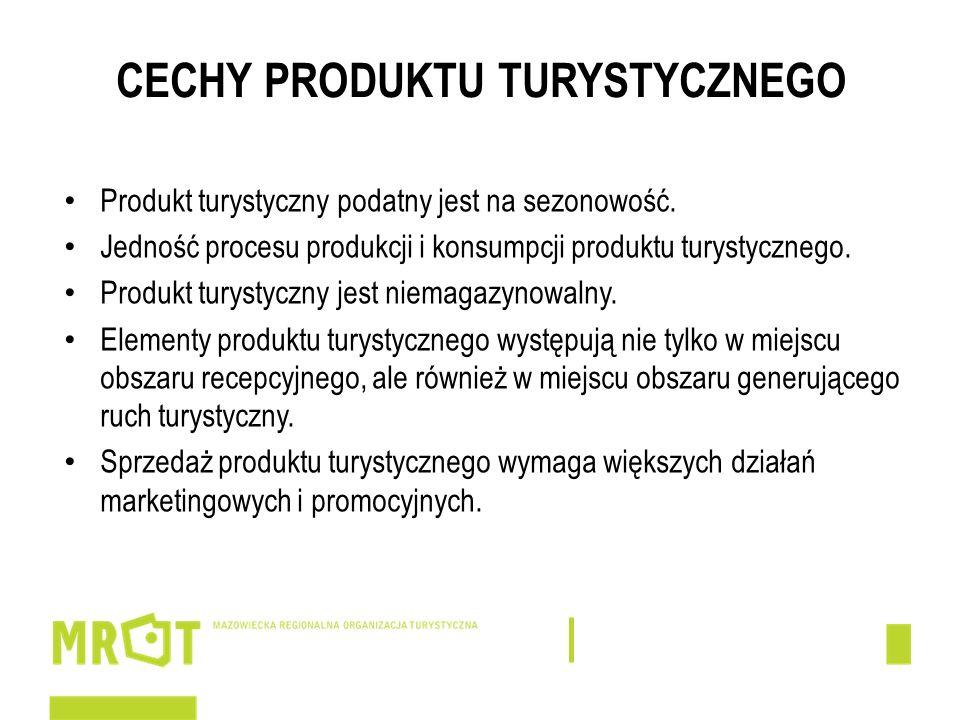 CECHY PRODUKTU TURYSTYCZNEGO Produkt turystyczny podatny jest na sezonowość. Jedność procesu produkcji i konsumpcji produktu turystycznego. Produkt tu
