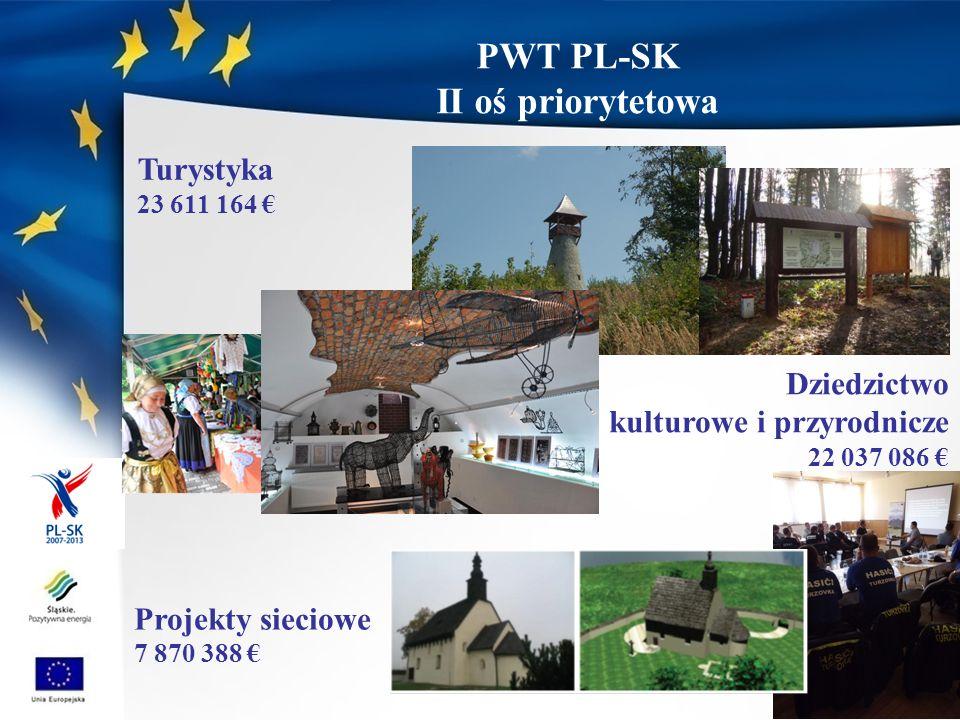Rozwój współpracy transgranicznej w zakresie turystyki dostępna alokacja: 23 611 164 102 złożone wnioski na kwotę przekraczającą 116 mln ; 22 zatwierdzone projekty na ponad 23,6 mln ; 6 zatwierdzonych projektów z udziałem partnerów z województwa śląskiego na kwotę ponad 5,1 mln ; transgraniczna infrastruktura transgraniczna, promocja walorów turystycznych pogranicza, wspólne działania, nowe produkty turystyczne, promocja agroturystyki, lista rezerwowa