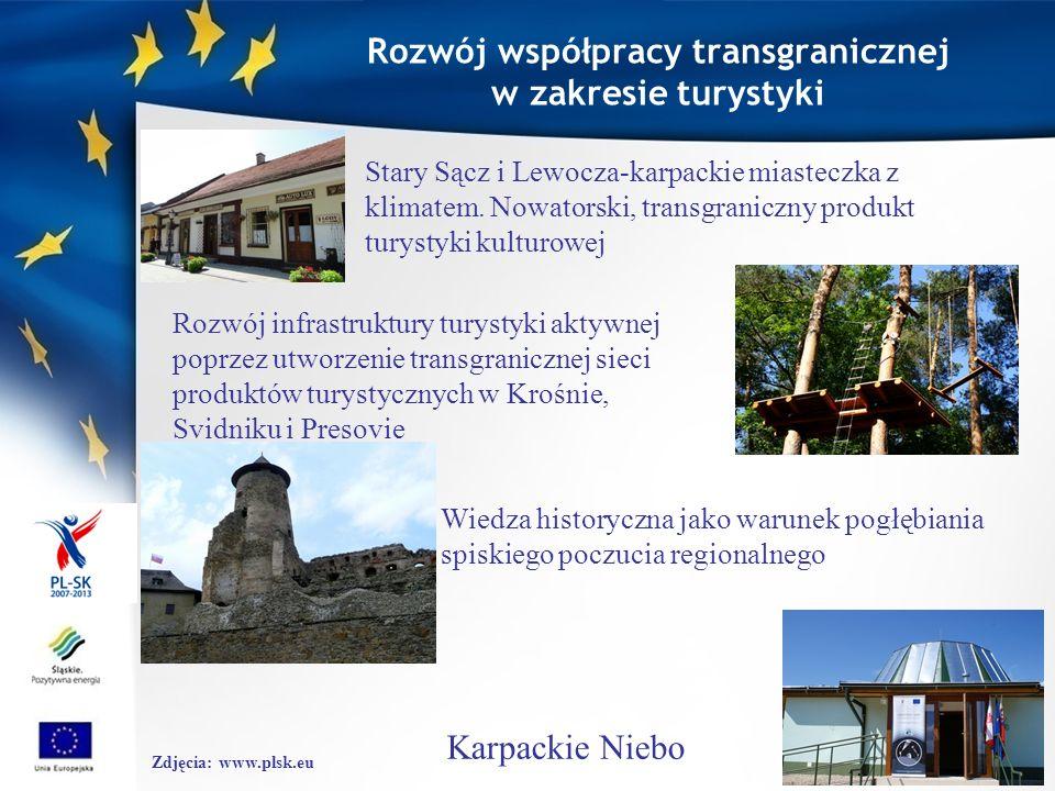 Utworzone w ramach Programu partnerstwa na polsko – słowackim pograniczuUtworzone w ramach Programu partnerstwa na polsko – słowackim pograniczu – I + II nabór