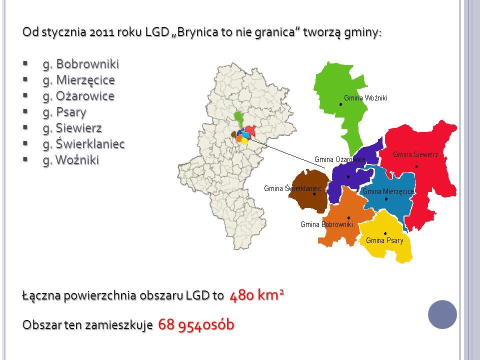 Od stycznia 2011 roku LGD Brynica to nie granica tworzą gminy: g.