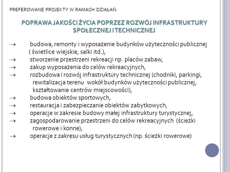 PREFEROWANE PROJEKTY W RAMACH DZIAŁAŃ: POPRAWA JAKOŚCI ŻYCIA POPRZEZ ROZWÓJ INFRASTRUKTURY SPOŁECZNEJ I TECHNICZNEJ budowa, remonty i wyposażenie budynków użyteczności publicznej ( świetlice wiejskie, salki itd.), stworzenie przestrzeni rekreacji np.