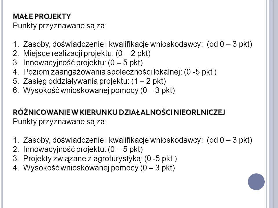 MAŁE PROJEKTY Punkty przyznawane są za: 1.Zasoby, doświadczenie i kwalifikacje wnioskodawcy: (od 0 – 3 pkt) 2.Miejsce realizacji projektu: (0 – 2 pkt) 3.Innowacyjność projektu: (0 – 5 pkt) 4.Poziom zaangażowania społeczności lokalnej: (0 -5 pkt ) 5.Zasięg oddziaływania projektu: (1 – 2 pkt) 6.Wysokość wnioskowanej pomocy (0 – 3 pkt) RÓŻNICOWANIE W KIERUNKU DZIAŁALNOŚCI NIEORLNICZEJ Punkty przyznawane są za: 1.Zasoby, doświadczenie i kwalifikacje wnioskodawcy: (od 0 – 3 pkt) 2.Innowacyjność projektu: (0 – 5 pkt) 3.Projekty związane z agroturystyką: (0 -5 pkt ) 4.Wysokość wnioskowanej pomocy (0 – 3 pkt)