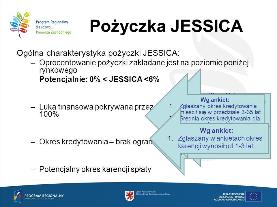 Pożyczka JESSICA Ogólna charakterystyka pożyczki JESSICA: –Oprocentowanie pożyczki zakładane jest na poziomie poniżej rynkowego Potencjalnie: 0% < JES