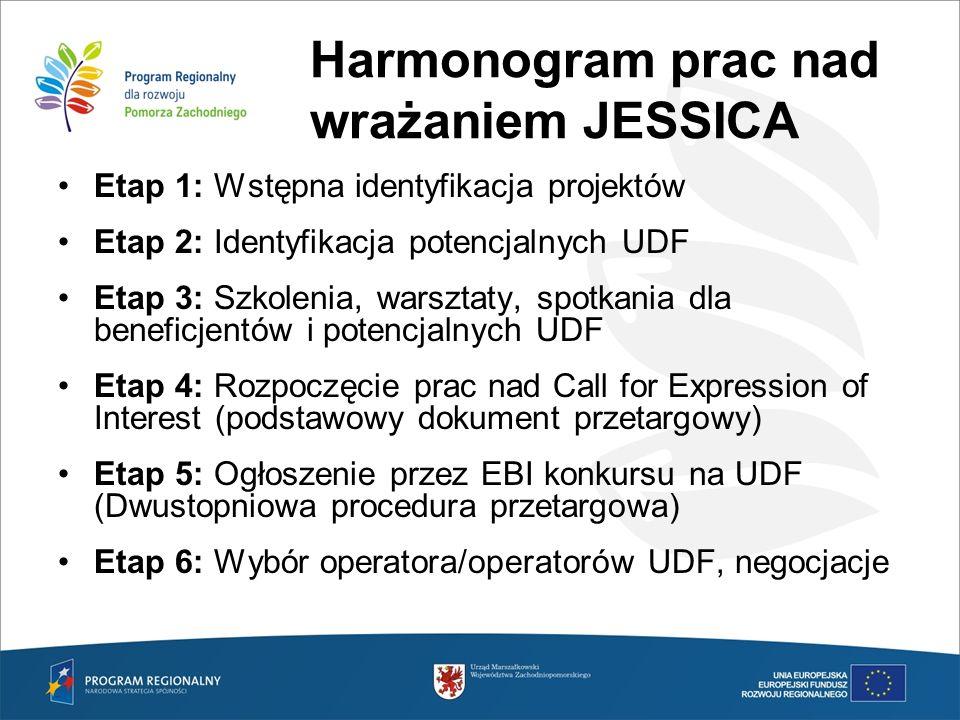 Harmonogram prac nad wrażaniem JESSICA Etap 1: Wstępna identyfikacja projektów Etap 2: Identyfikacja potencjalnych UDF Etap 3: Szkolenia, warsztaty, s