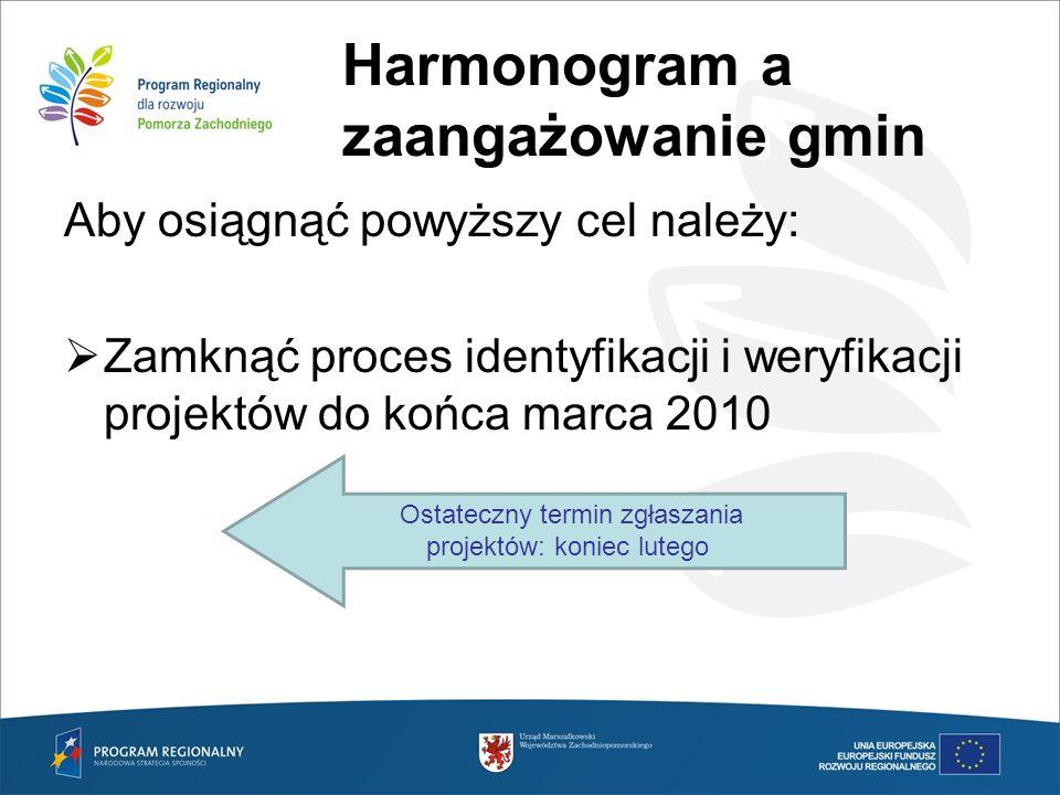 Harmonogram a zaangażowanie gmin Aby osiągnąć powyższy cel należy: Zamknąć proces identyfikacji i weryfikacji projektów do końca marca 2010 Ostateczny