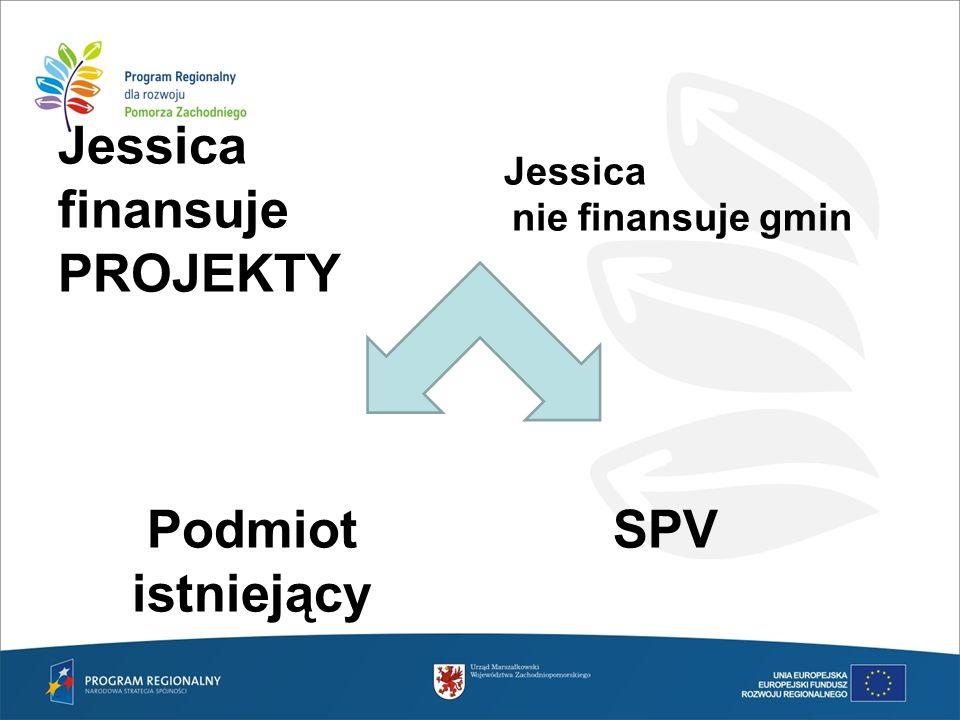 Jessica finansuje PROJEKTY Podmiot istniejący Jessica nie finansuje gmin SPV