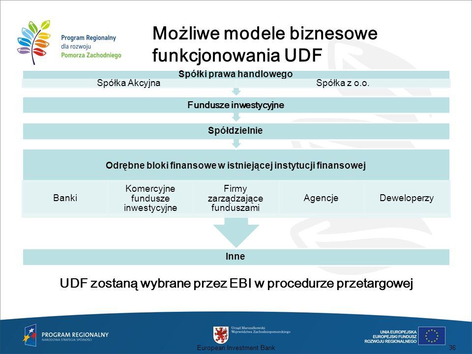 Możliwe modele biznesowe funkcjonowania UDF UDF zostaną wybrane przez EBI w procedurze przetargowej European Investment Bank36 Inne Odrębne bloki fina