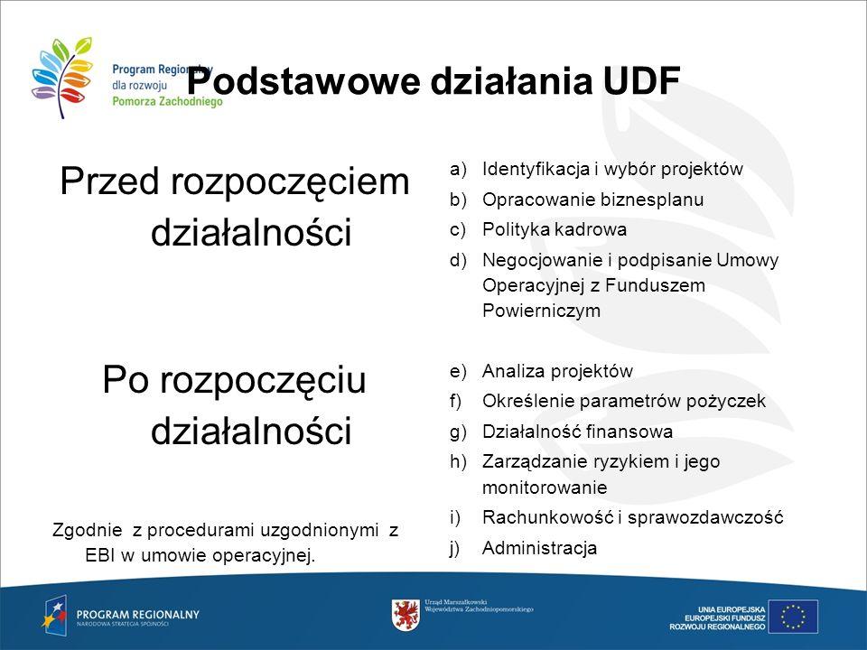 Podstawowe działania UDF Przed rozpoczęciem działalności Po rozpoczęciu działalności Zgodnie z procedurami uzgodnionymi z EBI w umowie operacyjnej. a)