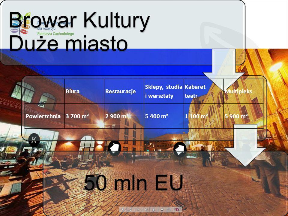Browar Kultury Duże miasto 50 mln EU