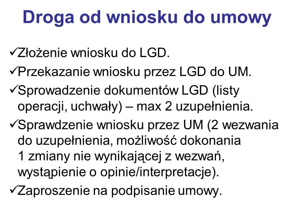 Droga od wniosku do umowy Złożenie wniosku do LGD.
