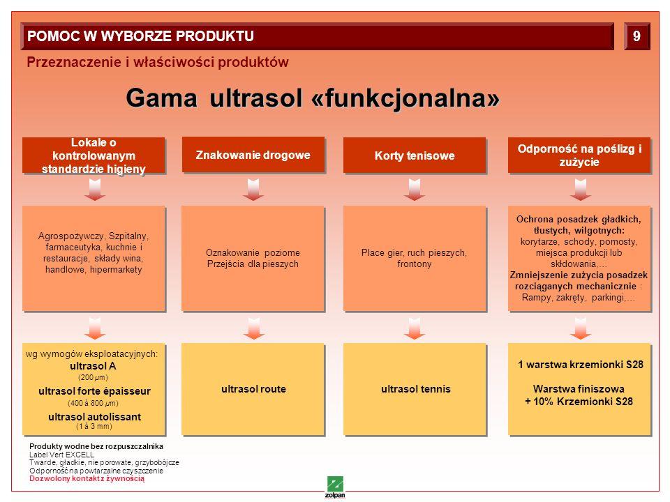 10 Gama ultrasol «funkcjonalna» Lokale o kontrolowanym standardzie higieny Znakowanie drogowe Korty tenisowe Odporność na poślizg i zużycie Agrospożyw